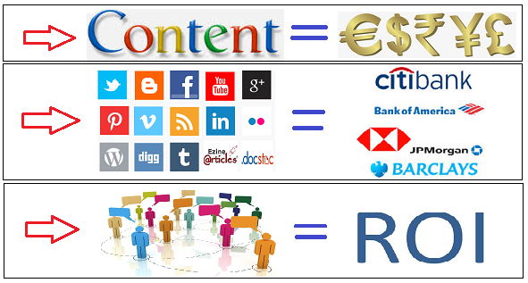 Receive-Higher-ROI-on-your-Content-Investment