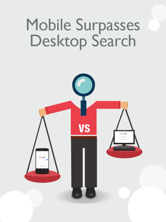 infographic mobile and desktop searches