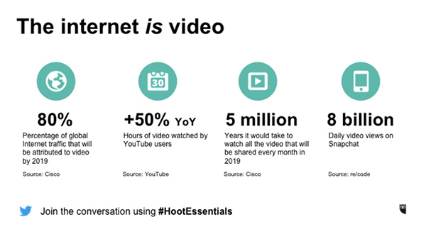 video marketing statistics 2016