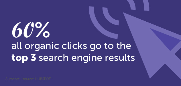 Search Engine Optimization Statistic