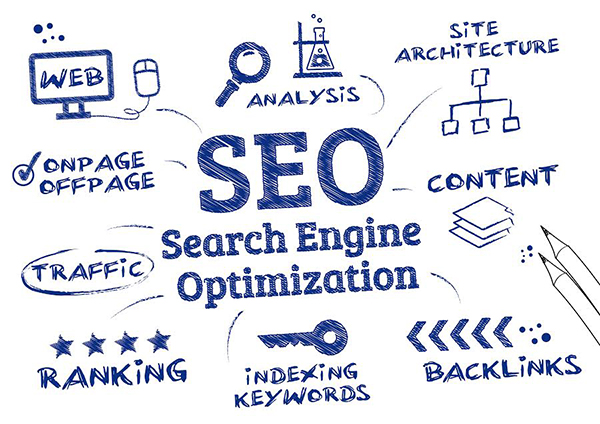 Will the Website Be Optimized for SEO