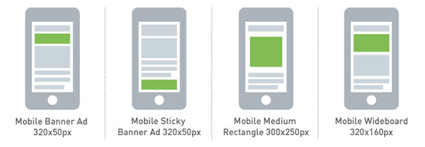 Different Types of Mobile Advertising