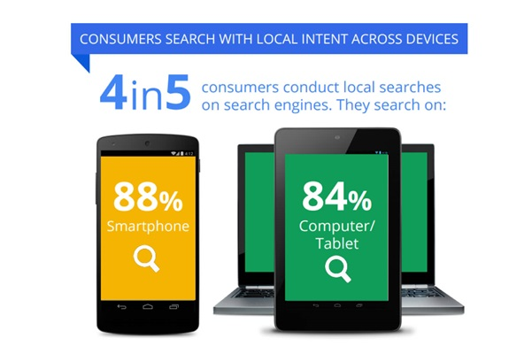 Local Search Intent