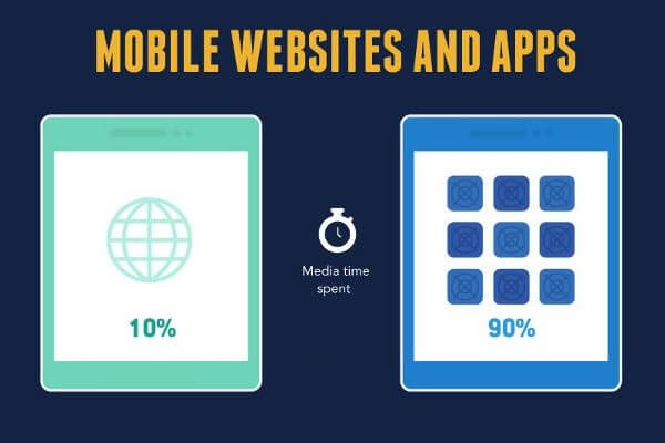 web vs app usages