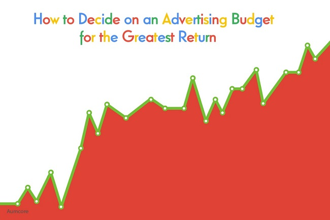 AdWords-Conversions Budgets