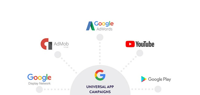 universal-app-campaigns