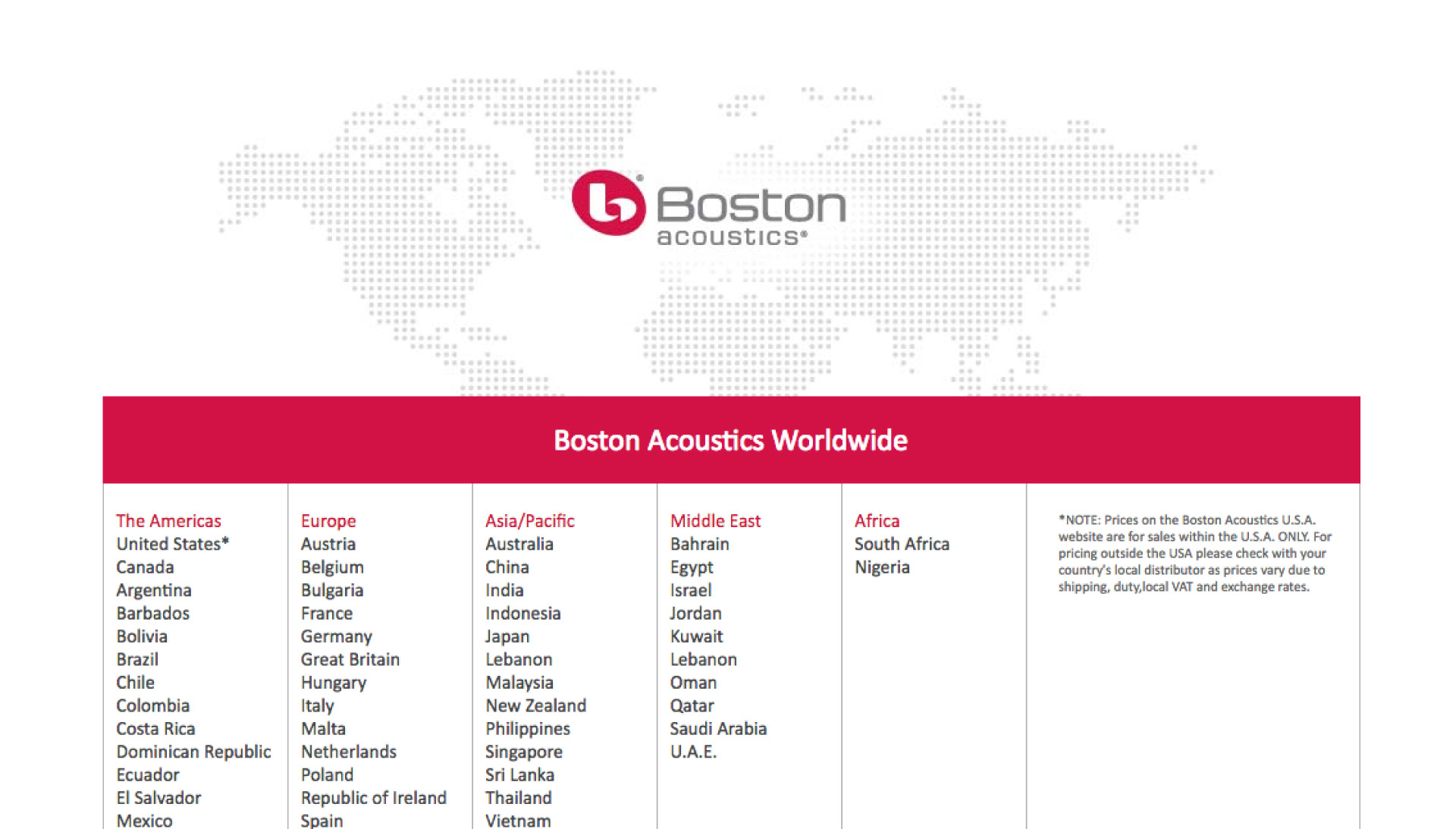 Boston Acoustics| Web Development